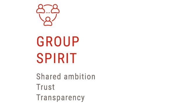 Group spirit