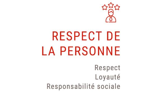 Respect de la personne