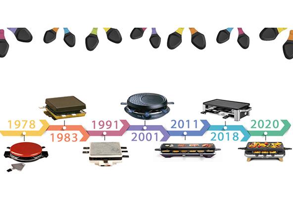 chronologie appareils à raclette